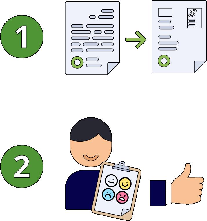 Se describe un proceso con dos pasos. 1. Un documento complejo se convierte en un documento con menos texto y con ayudas para entenderlo. 2. Una persona con una libreta dode muestra iconos para escoger si está bien o está mal. La persona alza el pulgar, diciendo que está correcto.